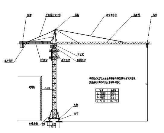 Tower Crane Parts Name : Shandong hongda construction machinery co ltd
